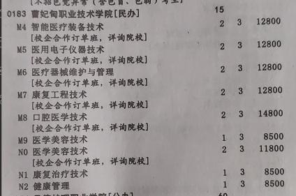 曹妃甸专业技术学院2021年专科批招生计划.png